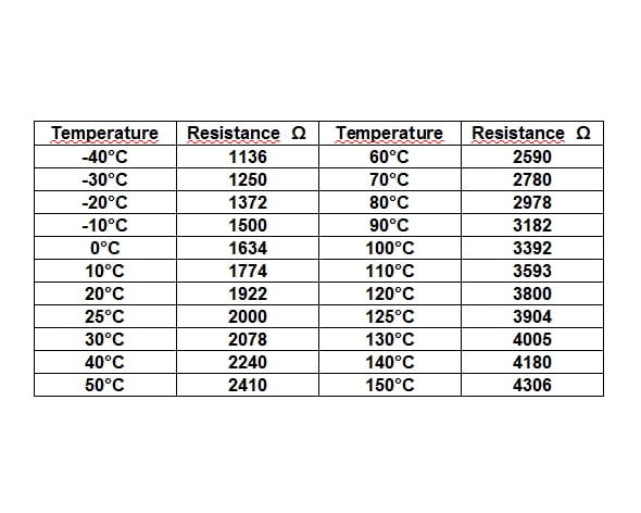73aae5bcf904ff66ed5293d7d25c9470 Datasheet Of Lm Temperature Sensor on lm35 projects, lm35 circuits, lm34 temperature sensor datasheet, ds18b20 temperature sensor datasheet, pt100 temperature sensor datasheet,